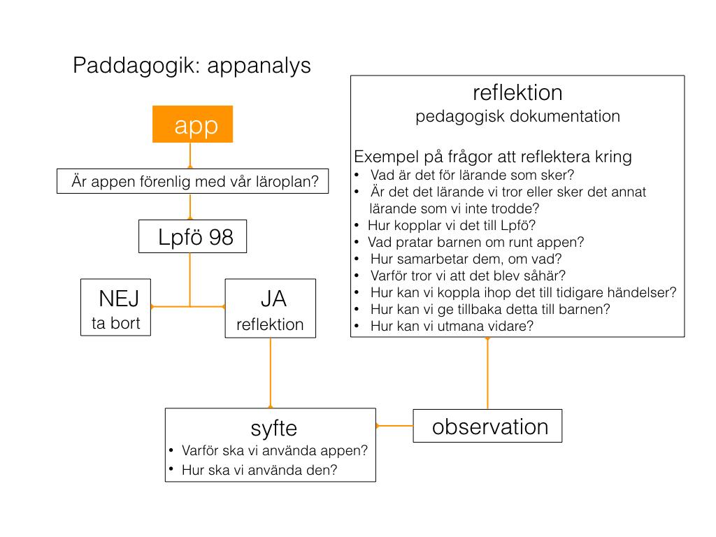 Analys för filmvisning av Ida Nordborg#delarkulturen